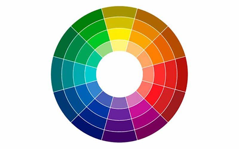 چرخه یا دایره رنگها